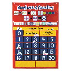 Learning Resources Numbers & Counting Pocket Chart with 194 Cards, 27 Pockets, 28 x 38 1/2