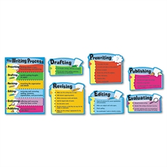 "The Writing Process Bulletin Board Set, The Writing Process, 17"" x 24"""