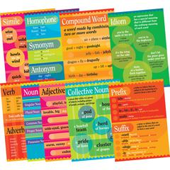 Grammar Poster Set of 9