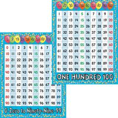 Barker Creek Number Grids Chart Set of 2
