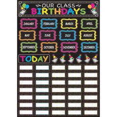 Ashley Chalk Birthday Mini Bulletin Board Set - Birthday Theme/Subject - Magnetic - 62 / Set