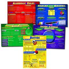 BB SET ALGEBRA 5 CHARTS 17 X 24