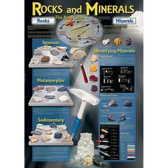 ROCKS AND MINERALS BULLETIN BOARD