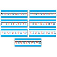 BB SET CLASSROOM NUMBER LINE 22L NUMBERS 20 TO 100