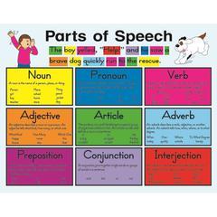CHARTLET PARTS OF SPEECH 17 X 22