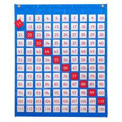 LEARNING ADVANTAGE 1-120 POCKET CHART