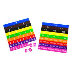LEARNING ADVANTAGE FRACTION & DECIMAL TILES IN TRAY
