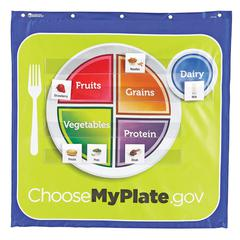 HEALTHY HELPINGS A MYPLATE POCKET CHART