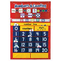 LEARNING RESOURCES NUMBERS & COUNTING POCKET CHART