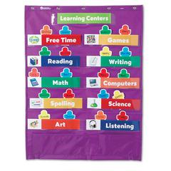 LEARNING RESOURCES CLASSROOM CENTERS POCKET CHART