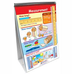 NEW PATH LEARNING MATH FLIP CHART SET GR 1