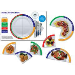 NORTH STAR TEACHER RESOURCE BUILD A HEALTHY PLATE