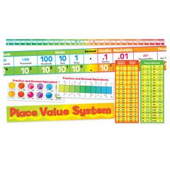 SCHOLASTIC TEACHING RESOURCES PLACE VALUE SYSTEM BB SET