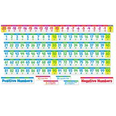NUMBER LINE BB SET