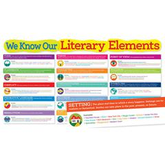 SCHOLASTIC TEACHING RESOURCES LITERARY ELEMENTS BULLETIN BOARD
