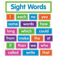 Sight Words Bulletin Board