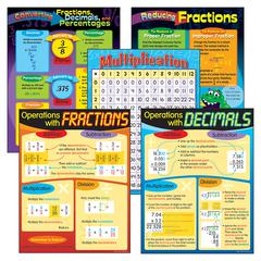 CHART PACK FRACTIONS & DECIMALS