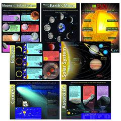 TREND ENTERPRISES SOLAR SYSTEM CHARTS COMBO PACK