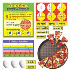 TREND ENTERPRISES BB SET FRACTION ACTION 2 PRESS SHTS