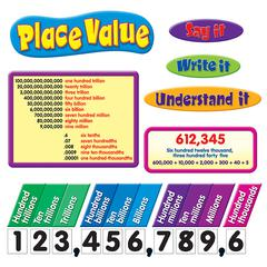 BB SET PLACE VALUE