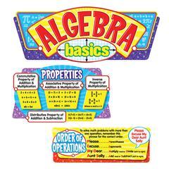 TREND ENTERPRISES ALGEBRA BASICS BBS