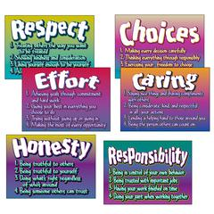 TREND ENTERPRISES POSTER PK CHARACTER TRAITS 6/PK 13 X 19