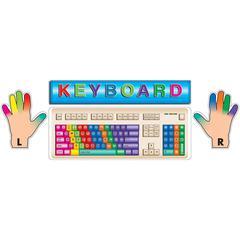 TEACHER CREATED RESOURCES KEYBOARDS BB SET
