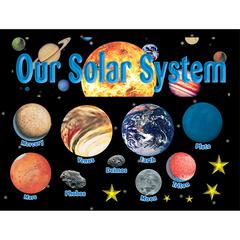 TEACHER CREATED RESOURCES SOLAR SYSTEM BB SET