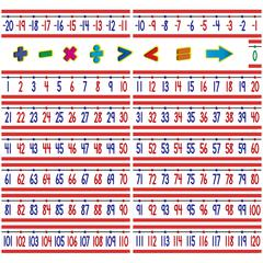NUMBER LINE BB -20 TO +120