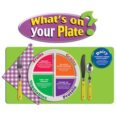 TEACHER CREATED RESOURCES WHATS ON YOUR PLATE BB SET