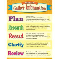 HOW TO GATHER INFORMATION CHART