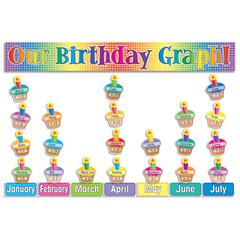 SCHOLASTIC TEACHING RESOURCES BB SET OUR BIRTHDAY GRAPH 32 CUPCAKES WRITE-ON/WIPE-OFF