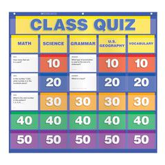SCHOLASTIC TEACHING RESOURCES CLASS QUIZ POCKET CHART