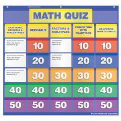 SCHOLASTIC TEACHING RESOURCES MATH CLASS QUIZ GR 5-6 POCKET CHART ADD ONS