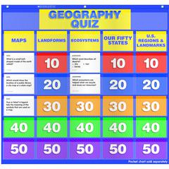 SCHOLASTIC TEACHING RESOURCES GEOGRAPHY CLASS QUIZ GR 2-4 POCKET CHART ADD ONS