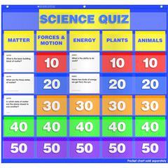 SCHOLASTIC TEACHING RESOURCES SCIENCE CLASS QUIZ GR 2-4 POCKET CHART ADD ONS
