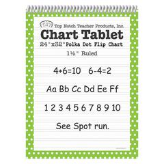 TOP NOTCH TEACHER PRODUCTS POLKA DOT CHART TABLET GREEN 1.5 RULED