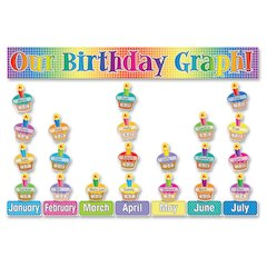 Scholastic Res. Our Birthday Graph Bulletin Set - 1 Set