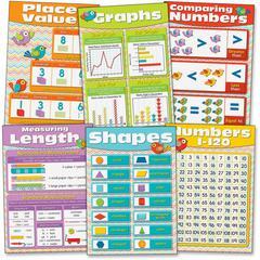 Carson-Dellosa Chevron Math Skills Bulletin Board Set - Theme/Subject: Learning - Skill Learning: Mathematics - 6 Pieces - 5-11 Year