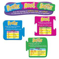 "Trend Prefix Root & Suffix Bulletin Board Set - Learning Theme/Subject - 35"" Height - 5 / Pack"