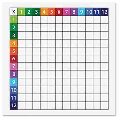 "Flipside Dry Erase Fill-in Multiplicatn Grid - 24"" (2 ft) Width x 24"" (2 ft) Length - Assorted - Square - 1 Each"
