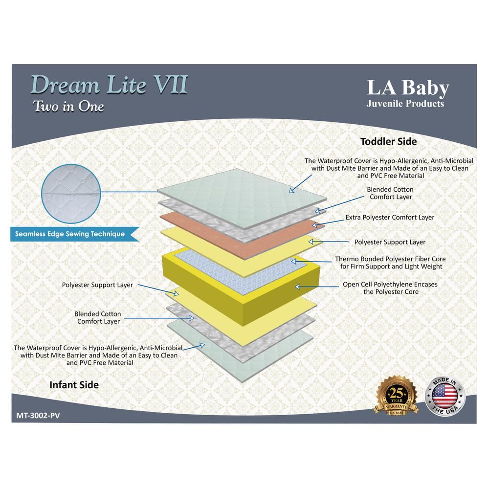 Dream Lite VII 2 in 1 Crib Mattress with Seamless Edge. Picture 2