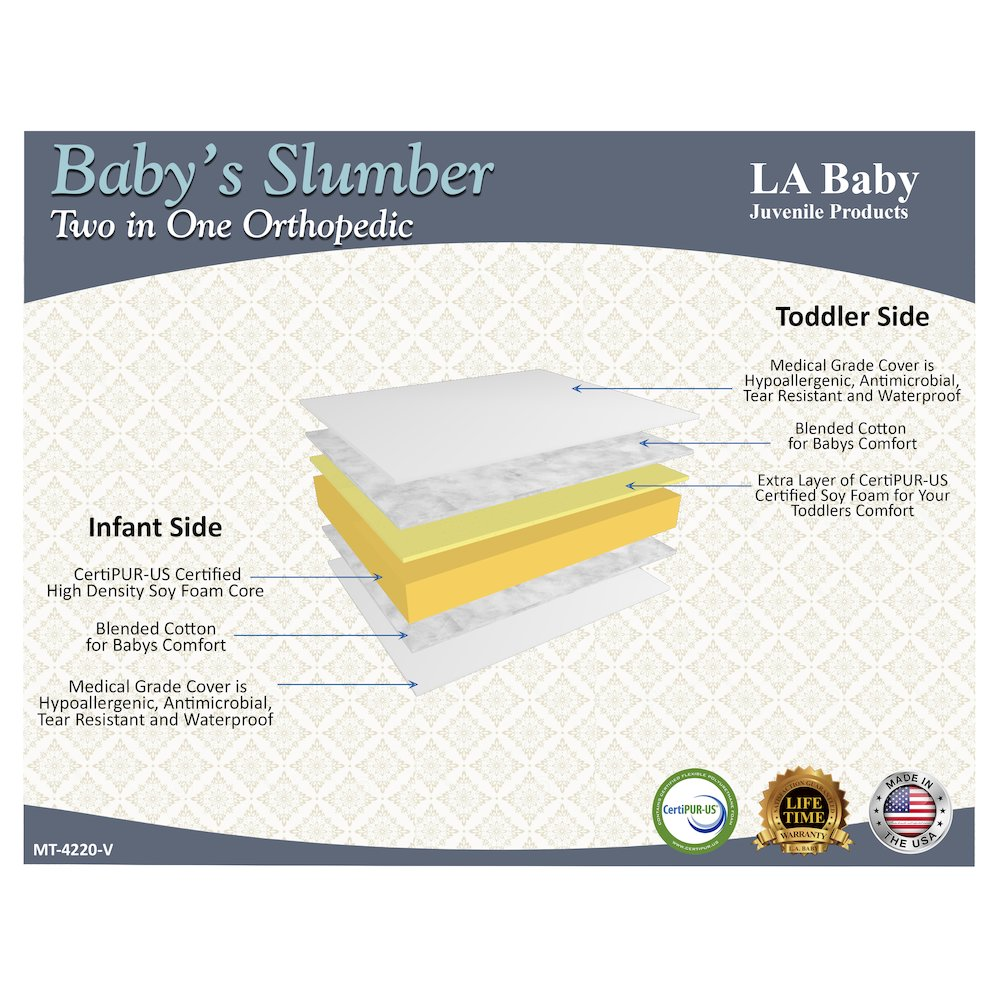 Babys Slumber 2 in 1 Orthopedic Mattress, White. Picture 2