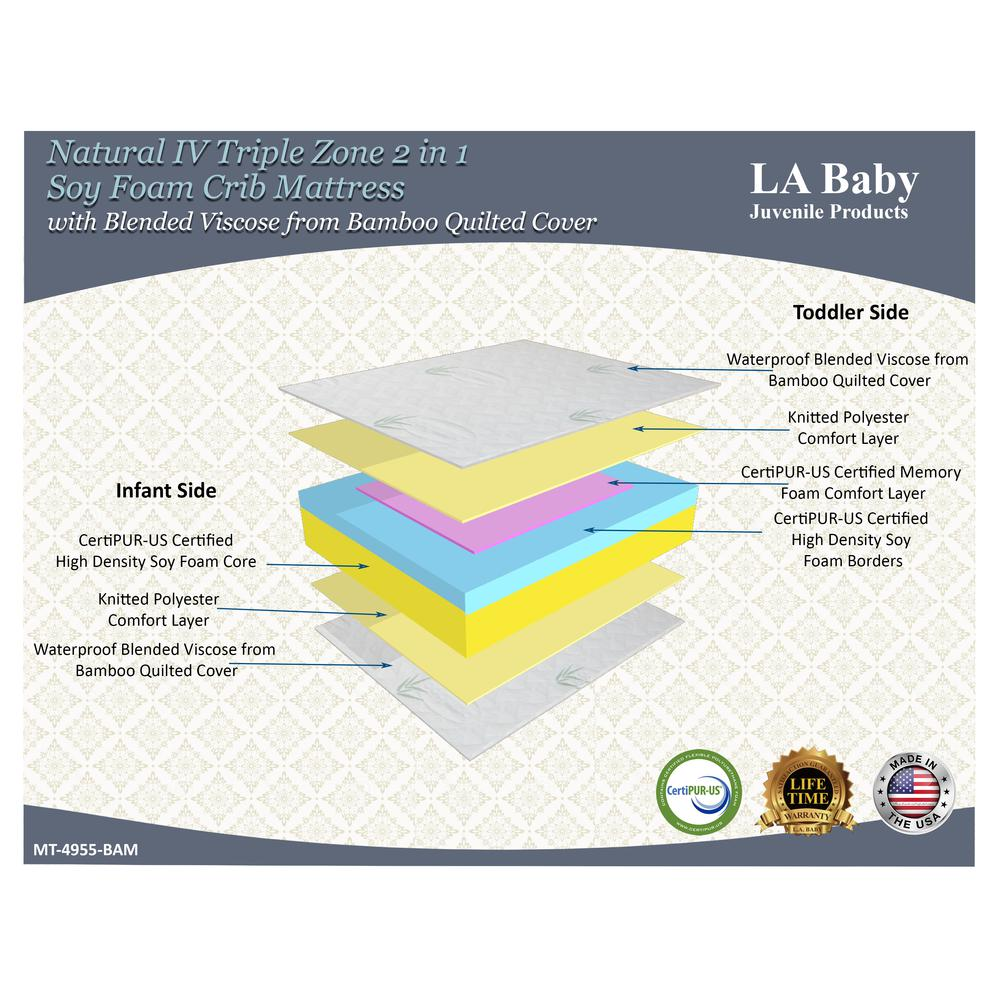 Natural IV Triple Zone 2 in 1 Soy Foam Crib Mattress with Blended Viscose from Bamboo Quilted Cover. Picture 2