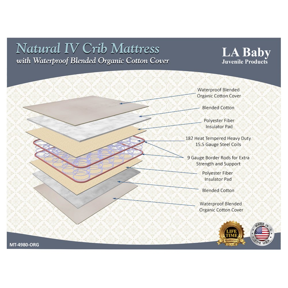 Natural IV Crib Mattress with Waterproof Blended Organic Cotton Cover. Picture 2