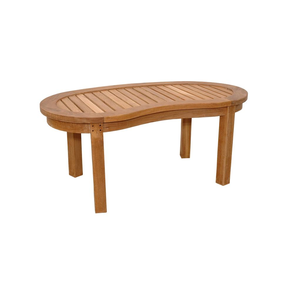 Kidney Table Curve Table