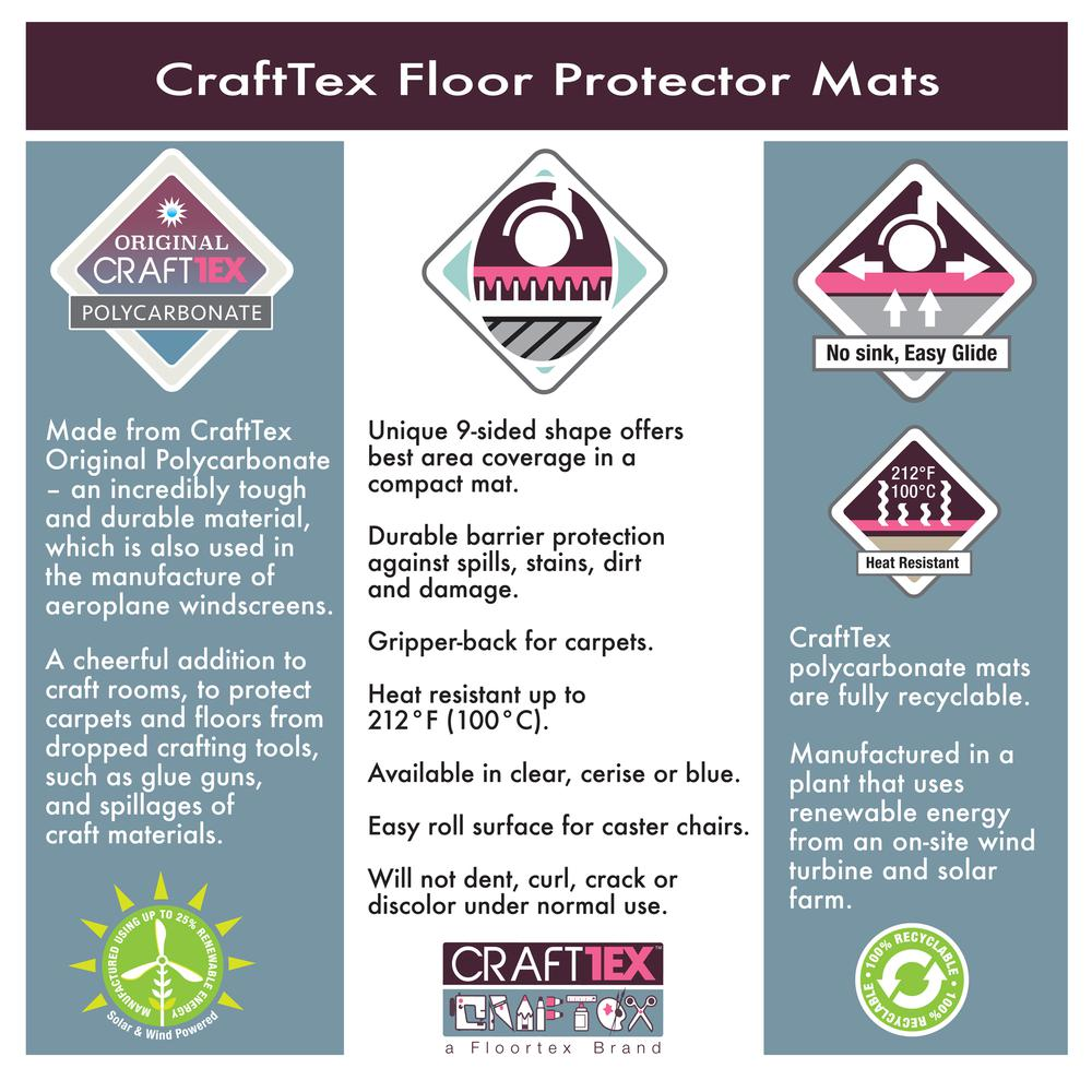 "9Mat Pink Floor Protector for Carpet - 38"" x 39"". Picture 7"