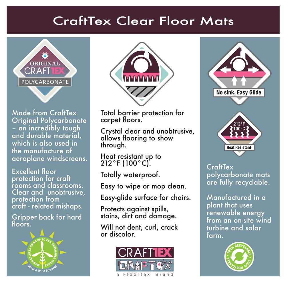 "Clear Floor Mat for Carpets - 35"" x 47"". Picture 7"