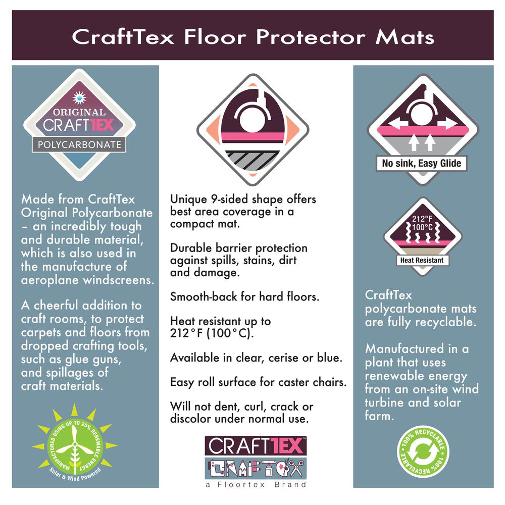 "9Mat Blue Floor Protector for Hard Floor - 38"" x 39"". Picture 18"