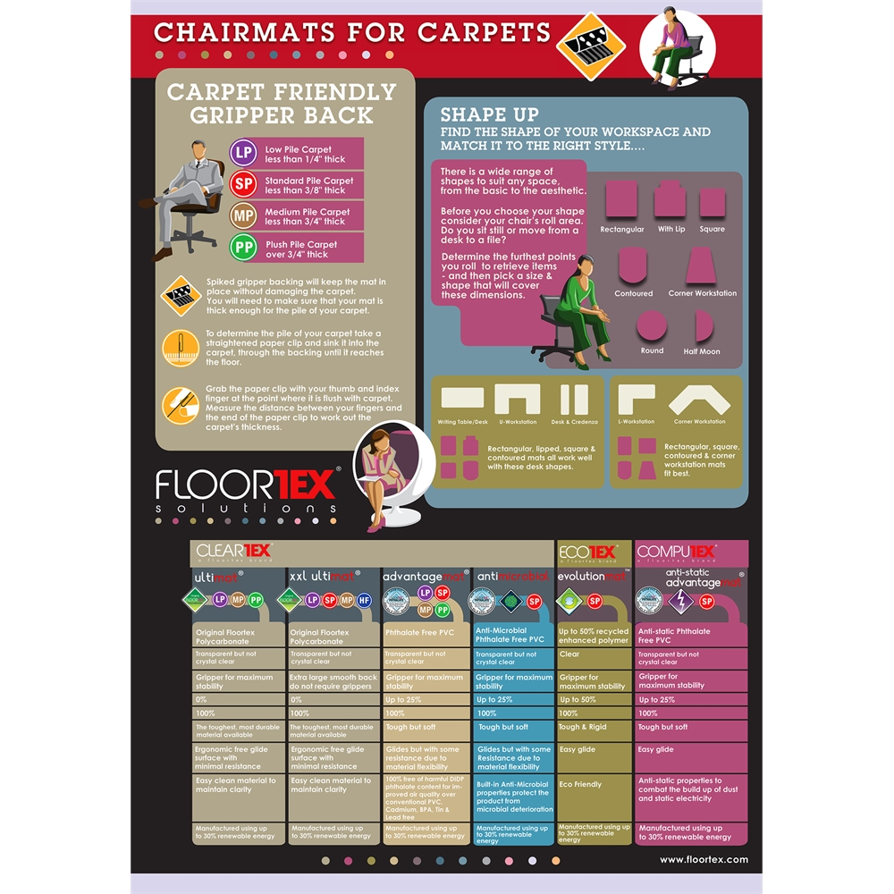 """EcoTex Enhanced Polymer Rectangular Chairmat for Standard Pile Carpets 3/8"""" or less (48"""" X 60""""). Picture 2"""